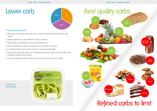 guide_lower_carb
