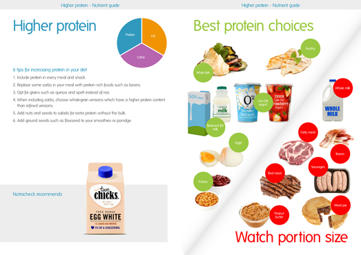 guide_higher_protein
