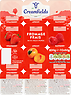 Creamfields Fromage Frais with Fruit Puree 12 x 50g (600g) Strawberry