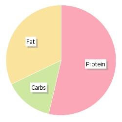 Calories in Pampeano Stewed Steak in Gravy 400g, Nutrition ...
