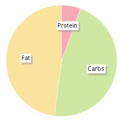 Calories In Asda Dark Chocolate 200g Nutrition Information