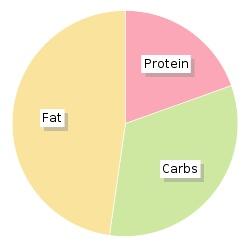 Calories In Cadbury Boost Protein Chocolate Bar 49g