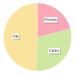 Calories in Fray Bentos 'Classic' Steak & Kidney Pie 475g ...