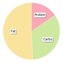 Calories in Pukka-Pies 12 Steak & Kidney Puddings ...