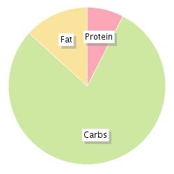recipe: fruit danish calories [36]