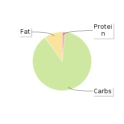 Calories in Starbucks Coffee Frappuccino no Whip (Oat Milk), Nutrition  Information   Nutracheck
