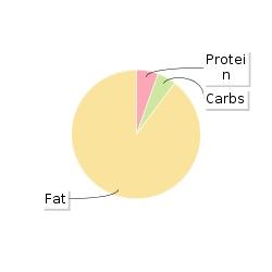 Vitamin d fast weight loss
