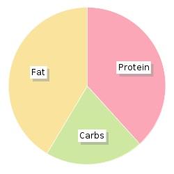 Calories in Castle Foods Stewed Steak 385g, Nutrition ...