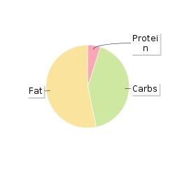 Calories In The Co Operative Cinnamon Swirl Nutrition