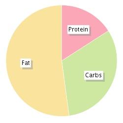 Calories in Asda Extra Special Aberdeen Angus Steak Pie ...